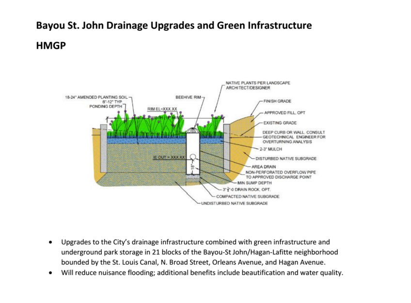 A diagram showing the structure of the drainage improvements in Bayou St. John. (via City of New Orleans)